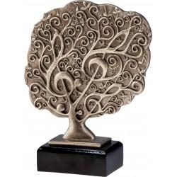 Figurka odlewana - ekologia, muzyka - RFST2094/BR